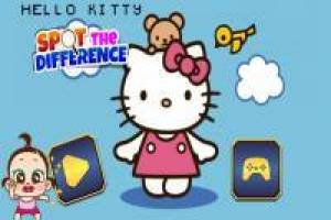 Hello Kitty: Differences